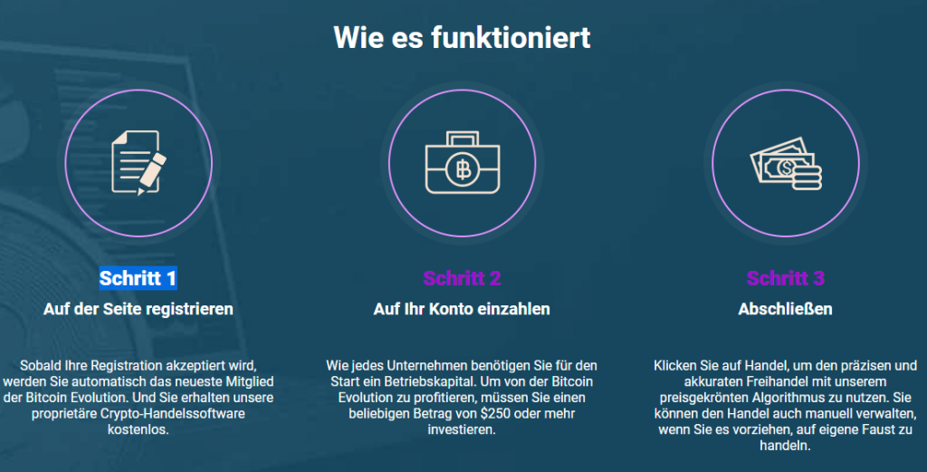 Wie funktioniert Bitcoin Evolution?